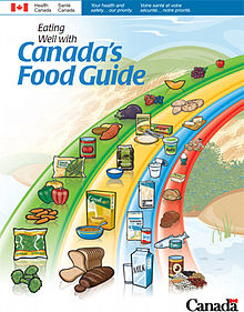 canada-food-guide